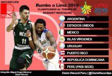 [INFORÉCORD] Estados Unidos y Argentina estarán en el básquet de Lima 2019
