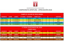 [SÓFTBOL] Torneo Apertura continúa este fin de semana en el AELU