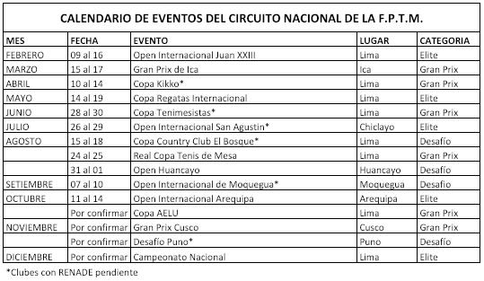 Juegos Panamericanos 2019 Calendario Futbol.Pimpon Federacion Anuncio Calendario 2019 Con Cuatro