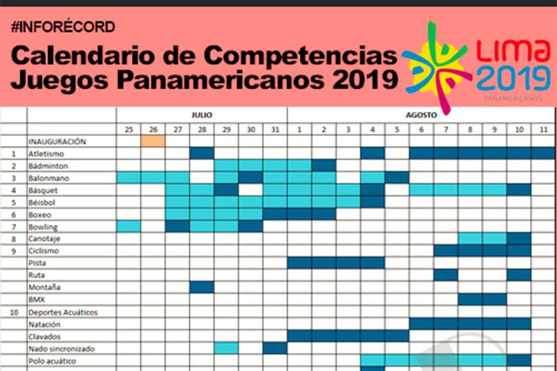 Juegos Panamericanos 2019 Calendario Futbol.Lima 2019 Cinco Deportes Comenzarian Antes De La